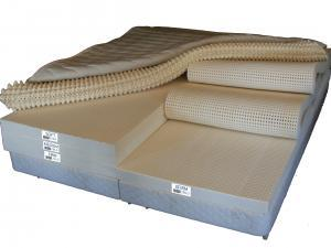 Latex Mattress with Soft, Medium, Firm & extra firm cores