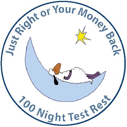 Money Back Guarantee Test Rest