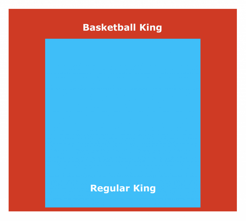 asketball King vs Regular King